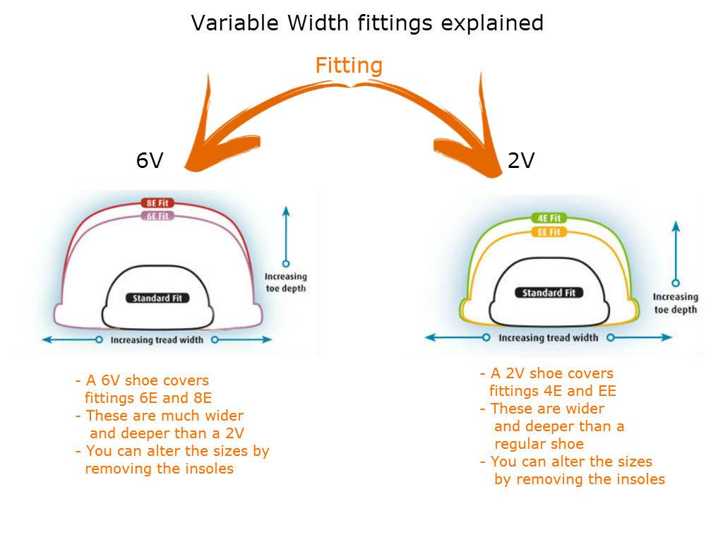Wide shoe sizes chart alum. Northeastfitness. Co.
